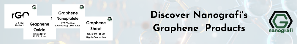 Graphene Products