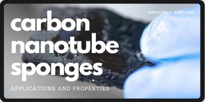 Carbon Nanotube Sponges