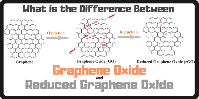 What is the Difference Between Graphene Oxide and Reduced Graphene Oxide